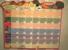Food Chart For Kids Our Family Food Chart How We Encourage Healthy Eating For