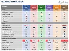 Comparison Matrix Template Feature Comparison Template For Excel