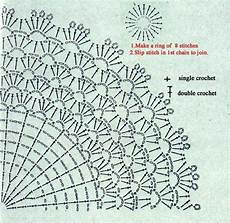 How To Make A Crochet Pattern Chart Crochet Doily Pattern In Charts