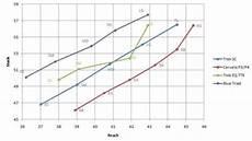 Trek Speed Concept Size Chart Your Ideal Tri Bike Slowtwitch Com