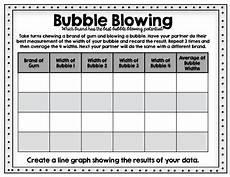 Gum Chart Bubble Gum Olympics A Measurement And Graphing Activity