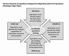 Operational Strategy What You Need For An Effective Operations Strategy