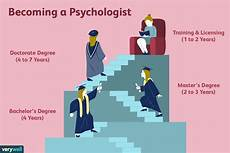 How Many Years Of School To Become A Dentist How Long Does It Take To Become A Psychologist