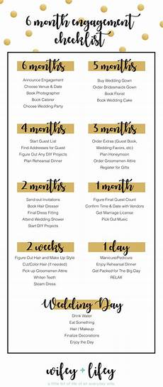Wedding Plan Timeline Checklist Tips For Planning A Short Engagement Wedding Planning