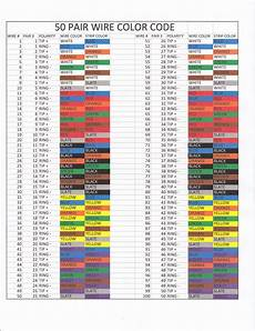 Wire Color Code Chart The 50 Pair Wire Color Code Fm Systems