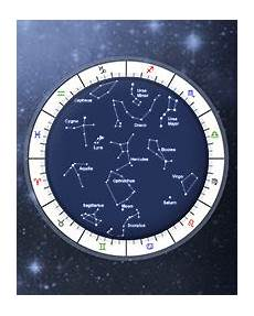Vedic Birth Chart Online Sidereal Astrology Vedic Birth Chart Calculator Free