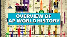 Ap World History Timeline Overview Of Ap World History In 10 Minutes