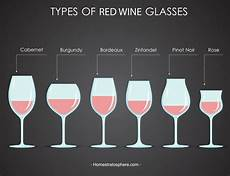 18 Types Of Wine Glasses Red Wine Amp Dessert With Charts