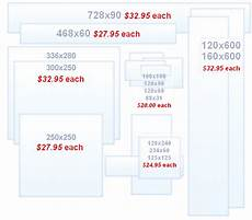 Banner Size Chart Banner Sizes And Average Price