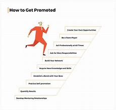Get A Promotion How To Get Promoted Strategies For Moving Up The