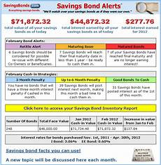 Ee Bond Value Chart New Savings Bond Alerts From Savingsbonds Com Now