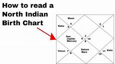 Kundali Vedic Birth Chart In Hindi Learn How To Read A North Indian Birth Chart Youtube