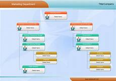 Best Buy Org Chart Top 12 Benefits To Use Organizational Chart
