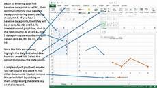 Single Subject Design Aba Making Single Subject Graphs With Spreadsheet Programs