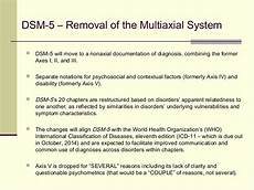 Dsm 5 Axis Chart Diagnosing With The Dsm 5