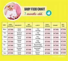 Vegetarian Baby Food Chart Diet Food For 7 Months Baby Diet Plan