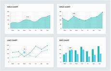 Moil Chart Graphs And Charts Ui Pack On Behance