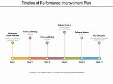 Action Plan Timeline Template Timeline Of Performance Improvement Plan Powerpoint
