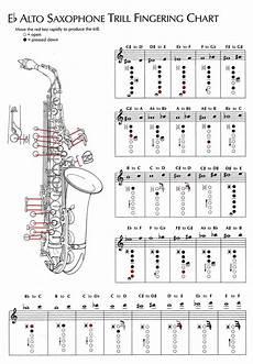 Alto Saxophone Keys Chart Instrument Charts