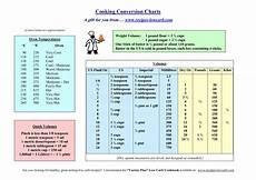 cooking measurement chart jayne s crazy kitchen common cooking measurements
