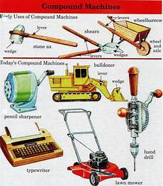 Compound Machines Principles Of Engineering At Rmhs Compounding Machines