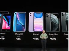 iPhone 11, iPhone 11 Pro, iPhone 11 Pro Max: Everything