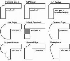 corian edges trim 3 4 quot the left edge of the corian countertop