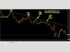 Forex Trendline Trading System (AGGRESSIVE ENTRY METHOD)