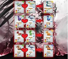Dragon Ml Chart The Breeds In English Cyborg Energy Golden Crow Odds 8 33