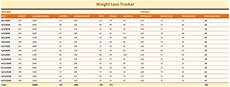 Weight Tracking Spreadsheet Free Weight Tracking Templates Amp Spreadsheets Word Excel