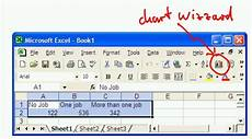 Excel 2013 Chart Wizard Stats Pie Charts