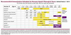 Cdc Immunization Chart My Answers To Your Vaccine Questions Pediatrician