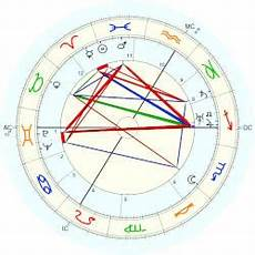Curie Natal Chart Fr 233 D 233 Ric Joliot Curie Horoscope For Birth Date 19 March