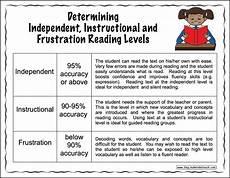 Struggling Readers Chart Motivating Struggling Readers Make Take Amp Teach