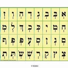 Alef Beis Chart Shva Alef Beis Chart Walder Education