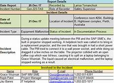 Project Management Incident Report Template Incident Report Template Report Template Incident
