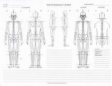 Blank Body Chart Posuture How This Effects Your Whole Body Holistic