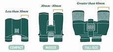 Binocular Size Chart How To Choose Binoculars Rei Co Op