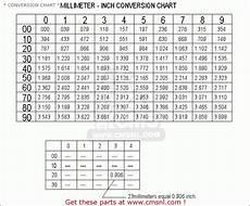 Horsepower Conversion Chart Suzuki Rm250 1986 G Conversion Chart Buy Original