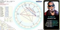 R Birth Chart R S Birth Chart Http Www Astrologynewsworld Com