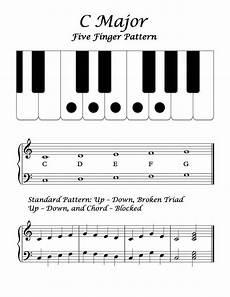 C Major Violin Finger Chart C Major Five Finger Pattern Basic Overview Online