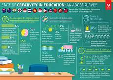 best education infographics 2013 user generated education