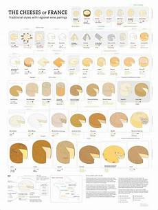French Cheese Chart The Cheeses Of France De Long