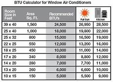 Furnace Btu Chart Help With Calculating Btus For My High Ceiling Loft The