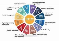 Revenue Cycle Management Flow Chart Pdf What Are The Quality Checks In Revenue Cycle Management
