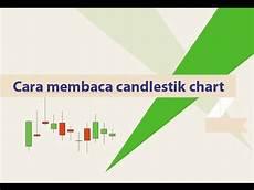 Cara Membaca Chart Forex Cara Membaca Candlestick Chart Youtube