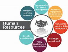 Human Resource Risk Management Human Resources For 30 Years Hr Tried To Prevent