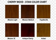 Mahogany Wood Stain Color Chart Wood Stain Color Chart Mahogany Png 696x592px Wood