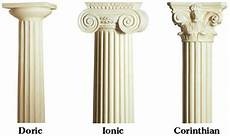 Column Types Greek Architecture Classical Greek Art