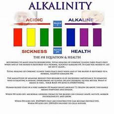 Alkaline Ph Level Chart Healthworksit Inside The Human Body